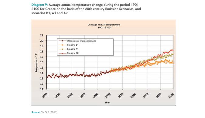 climate_change_eng2-e1500464091870